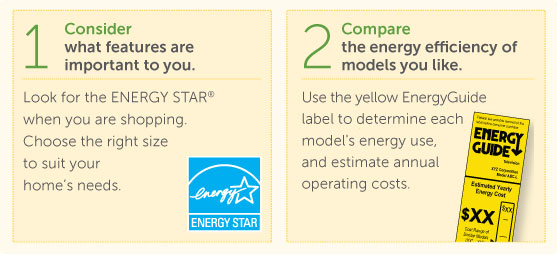 Step 1: Consider the features you need; Step 2: Compare the energy efficient models